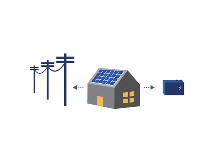 Виды солнечных электростанций