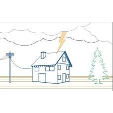 Как защитить солнечные батареи от молний и перенапряжения сети?